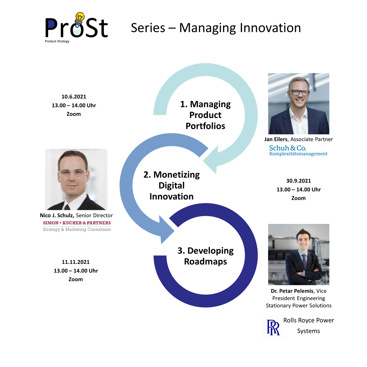ProSt Serie - Managing Innovation_2.png
